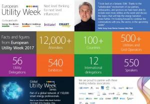 Utility Week számokban